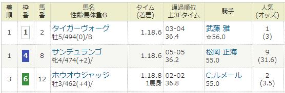 2018年10月07日・東京競馬8R.PNG