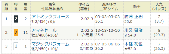 2018年10月14日・新潟競馬2R.PNG